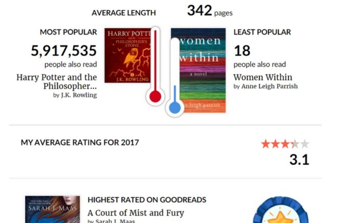 Thanks to Goodreads, I know that last year I read 28,114 pages across 82 books. Not bad considering my goal for the year was to read 52 books. One year, I hope to cross the 100 book mark, but let's focus on quality not quantity. Here's a look back at my favorite books of 2017...